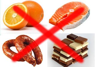 Наиболее аллергенные блюда